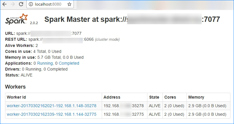 Spark - Data Mining & Machine Learning - Tech Notes & Blog